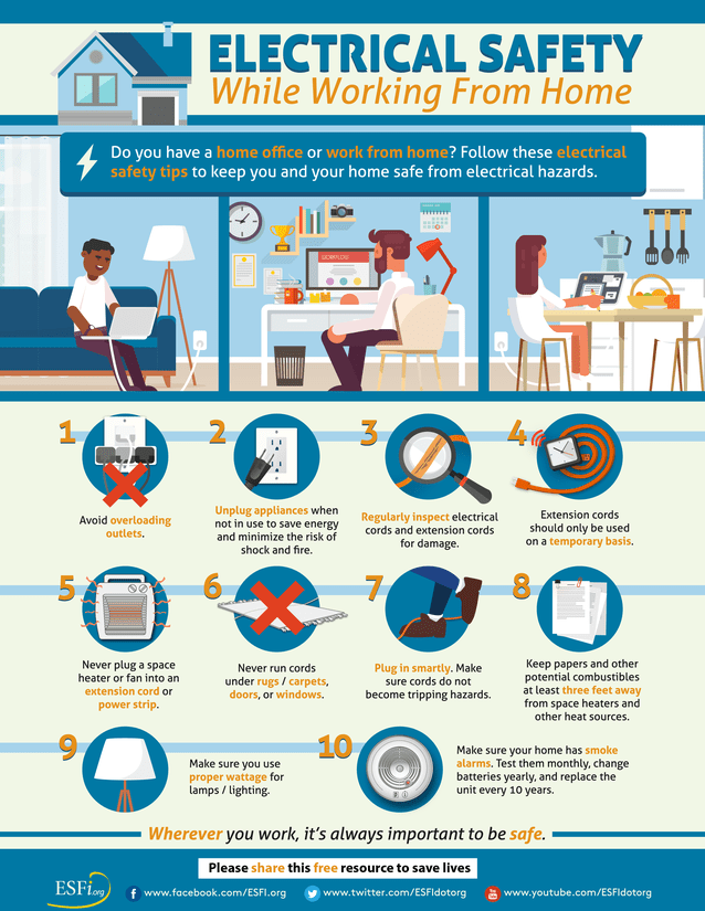 Work-from-home-electrical-safety-tips